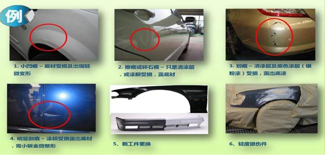车辆损伤的定义